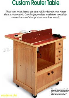 Router table top plans you have successfully downloaded your router table top plans you have successfully downloaded your woodsmith project plan go to page router turn the table top over and trim t greentooth Choice Image