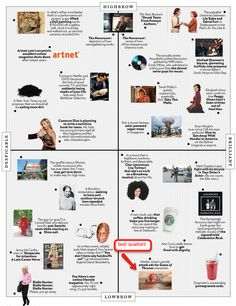 REVEALED: New York Mags Beloved Approval Matrix Is a Fraud