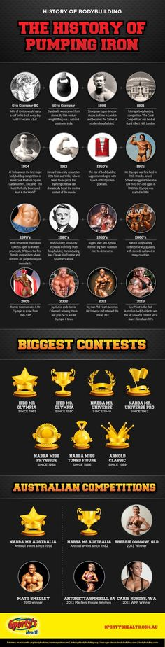 #History_of_Bodybuilding : #Pumping_Iron : http://sco.lt/6ethKb #Most_Recommended_supplements / #Best_selling_supplements #sports_supplements and #bodybulding_supplements