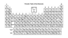 Printable Periodic Tables Black and White | Activity Shelter