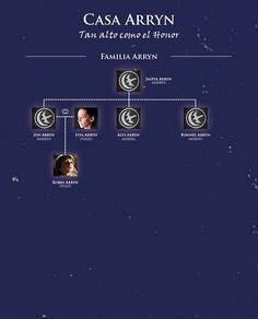 Casa targaryen juego de tronos pinterest tv series - Juego de tronos casas ...