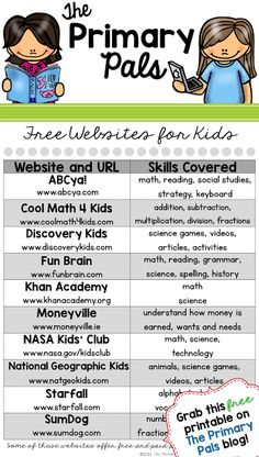 Send this free websites for kids printable home with your students to encourage…