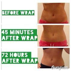 At home body wrap. Easy to apply. Lasting Results. Not Water Loss. All Natural and GOOD FOR YOU! Affordable