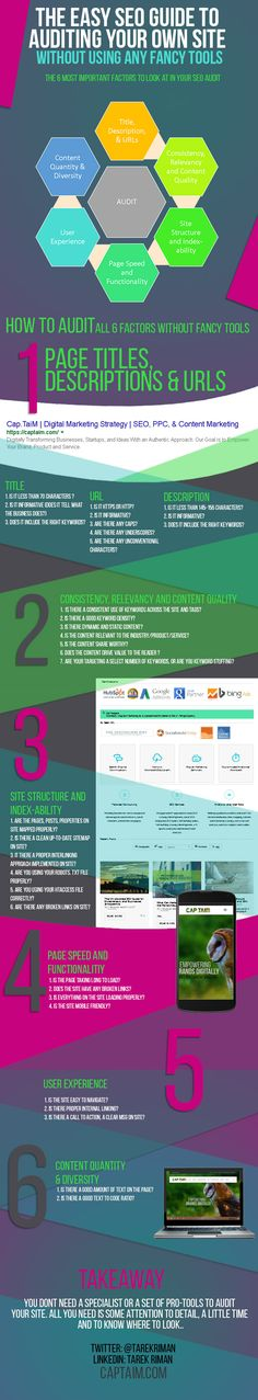 The Easy SEO Guide to Auditing Your Own Site [Infographic] - knowing your brand voice is very important!