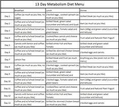 13 day metabolism diet (the max planck diet) - fly 'pinions - Health Recipes Heart Diet, Heart Healthy Diet, Healthy Diet Plans, Egg Diet Menu, Diet Plan Menu, 13 Day Metabolism Diet, Cardiac Diet Plan, Dialysis Diet, Paleo Diet Food List