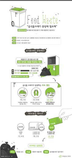 """국민 10명 중 9명 """"음식물 쓰레기 종량제 필요해"""" [인포그래픽] #food waste / #Infographic ⓒ 비주얼다이브 무단 복사·전재·재배포 금지"""