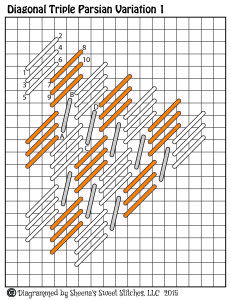 Diagonal Triple Parisian Variation 1 diagram.