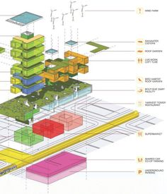 Modern Architecture - Harvest Green: Vertical Farm (7 pics) - My Modern Metropolis