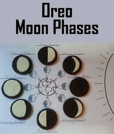 Divertidas faces de la luna con galletas oreo ✿⊱╮