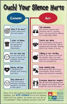 Free School Printables for AntiBullying Campaigns. I particularly like this one - Ouch! Your Silence Hurts. Excuses. Act. As a bystander - Stop making Excuses and act. WITS- Walk Away, Ignore. Talk it out. Seek help. http://www.witsprogram.ca/schools/printables/ Also help for Families, and Community Leaders to take action. #backtoschool #bullying http://www.witsprogram.ca Canadian Program https://www.pinterest.com/witsprograms/