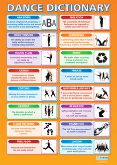 From our Dance poster range, the Dance Dictionary Poster is a great educational resource that helps improve understanding and reinforce learning. Worship Dance, Praise Dance, Teach Dance, Learn To Dance, V Drama, Elements Of Dance, Body Painting, Watercolor Painting, Alvin Ailey