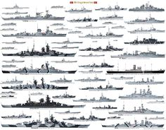 Naval Analyses: FLEETS #4: Italian Navy, German Navy, Russian Navy and Japanese Navy in WWII