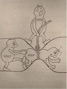 Ohms Law via BiOzZ, imgur #Illustration #Ohms_Law