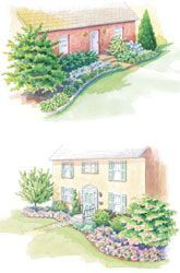 """foundation plans depending on which direction your house faces. (Garden Gate Magazine) """"To help you out even more, we've pulled together a planting plan for each of the illustrated gardens we discussed. These plans show you specific spacing, along with the detailed plant list. You're now ready to dress up your home's front foundation garden, no matter which direction it faces."""""""