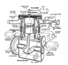 A Modern Internal Combustion Engine Cutaway by