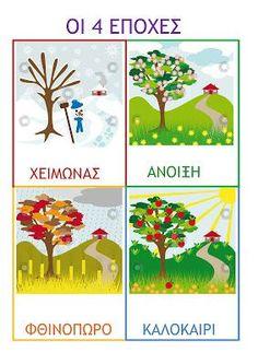 Autism Preschool, Preschool Education, Preschool At Home, Greek Language, Speech And Language, First Grade Activities, Preschool Activities, Lessons For Kids, School Lessons