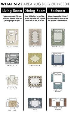 Choosing The Right Size Rug, Hall Runner, Area Rugs – Area Rugs in bedroom Area Rug Placement, Living Room Rug Placement, Room Rugs, Rugs In Living Room, Living Room Size, Cafeteria Retro, Interior Design Guide, Deco Studio, Sectional Furniture