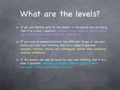 WMS AVID Video Lesson #2: Costas Levels of Questioning Avid Strategies, Instructional Strategies, Teaching Strategies, Costas Levels Of Questioning, Questioning Techniques, Math Teacher, Teacher Stuff, Middle School Reading, Teaching Reading