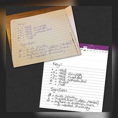 Tailfishs Bullet Journal Essentials  Back in January I wrote Tailfishs 7 Rules of Bullet Journaling and Rule 7 was You make the rules. I figured it was time that I showed you how I Bullet Journal not only because it is awesome and works brilliantly for me but because it shows that you can deviate from the official rules and still be happy with your process.  I have probably dabbled between paper and digital for the last 6 or so years in my general day to day note-taking. I used to take notes…