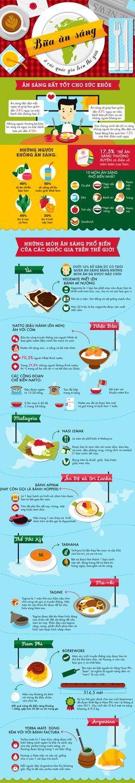Bữa ăn sáng Tìm hiểu những lợi ích nếu ăn sáng đúng giờ. Đồng thời giới thiệu cho bạn những món ăn sáng của tất cả các quốc gia trên toàn thế giới Xem thêm http://thietkequangcaodep.com/nhung-mau-website-dep-cho-nha-hang-dac-san-ngon-132.html http://dacsanngon.com/