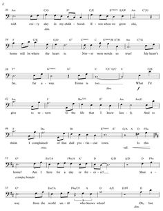 The Importance Of Sheet Music To Music Theory  Free Sheet Music