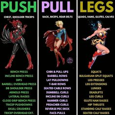 Push Pull Legs Routine, Push Pull Legs Workout, Push Workout, Workout Splits, Gym Workout Chart, Workout Schedule, Weight Lifting Schedule, Lifting Workouts, Weight Training Workouts