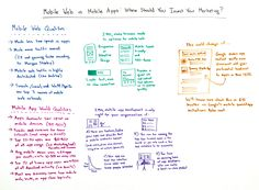 Mobile Web vs Mobile Apps: Where Should You Invest Your Marketing? - Whiteboard Friday - http://tracking.feedpress.it/link/9375/2125939?utm_source=Hopbots(Sendible)&utm_medium=Sendible&utm_campaign=RSS