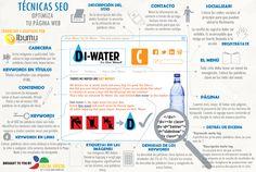 Cómo optimizar tu página web #Infografia #DiseñoWeb #Optimizacion