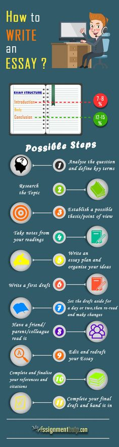 How to write an Essay ?    Get to know basic essay writing tips online.. This infographic explains 11 key points to be considered while writing an essay. For any essay help online please visit :- https://myassignmenthelp.com/essay-help/