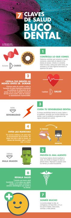 7CLAVES.png (1600×4856)