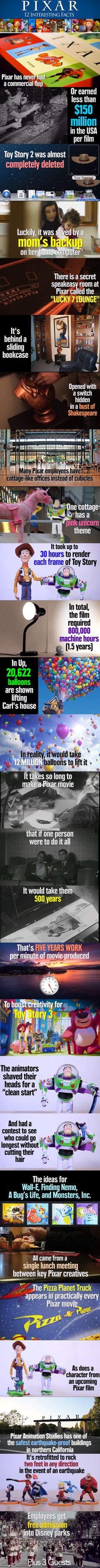 12 Interesting Facts about Disney's Pixar. Omg. I'm working for Pixar someday.