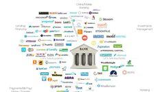 #Fintech or not FinTech ? | Renaud Favier | Pulse | LinkedIn