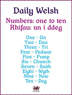 how to say welcome in welsh