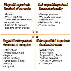 Time Management Skills Resume Level 5 Time Management Beyond Stephen Rcovey And Ben Franklin