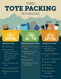 Camping Hacks Discover How to Set Up Your Campsite: Tips For Packing Picking a Campsite and More! If youre new to camping read our tips for packing your cooler choosing a campsite and keeping your food safe from animals at night!