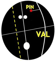 How Does The Pin To Val Distance Impact Ball Motion Http Bowlingknowledge