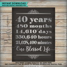 40th Anniversary Gift 40 Years Of Marriage Milestones One Blessed Life Print Ruby Instant Digital Printable File