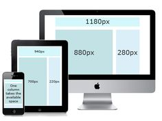 Why Responsive Drupal Website Is Must For The Online Business?  #Responsive #DrupalWebsite