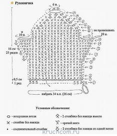 Схемы вязания мочалки крючком - бесплатные схемы и описания для начинающих : Kruchcom.ru Charts And Graphs, Crochet Kitchen, Crochet Baby, Blog, Cross Stitch, Knitting, Crochet Things, Stitches, Bathroom