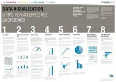 SAP - 8 Tips for An Effective Dashboard