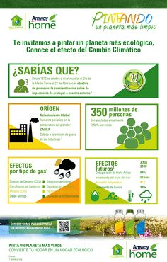 Nobletierra Hogar Ecológico: Día de la tierra. Cambio climático. Hogar ecológic...