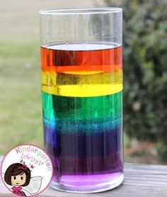 Liquid Rainbow ~ I LOVE this project. It works so well and is just too fun!