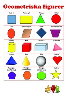 lek med geometriska former Kids Math Worksheets, Preschool Printables, Preschool Math, Math Activities, Memory Games For Kids, Math For Kids, Education Galaxy, Learn Swedish, Swedish Language