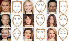 Scientists have now identified NINE distinct face shapes