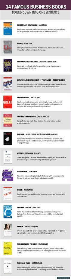 14 business books boiled down into one sentence