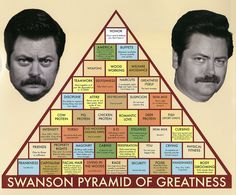 30 Rock and Parks and Recreation are two of my favorite television shows. On Parks and Recreation, actor Nick Offerman plays Ron Swanson, head of the Pawnee Parks and Rec Dept. Ron is a conservative libertarian who loves woodworking, breakfast Parks And Recreation, Parks N Rec, Parks And Rec Memes, Leslie Knope, Ron Swanson Pyramid, Pyramid Of Greatness, Timmy Time, Nick Offerman, Comedy Tv