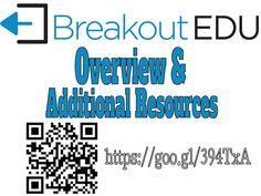 Breakout EDU Organizer Cards and Sheets from Chris Atkinson Link: http://www.chrislatkinson.com/breakout-edu/breakout-edu-box-organizer-cards/