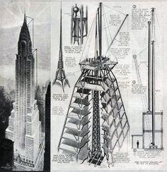 chrysler tower inside ile ilgili görsel sonucu