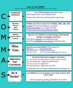 Comma Rules Study Tool - would also make a good anchor chart