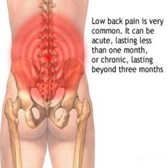 6 Home Remedies For Lower Back Pain